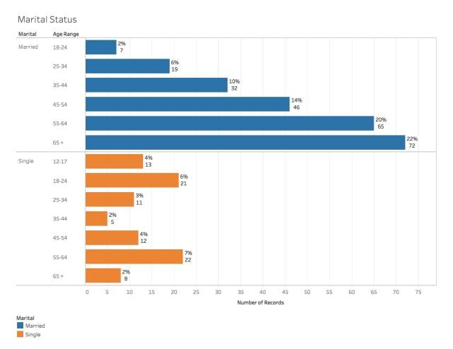 Grace Point Survey Results5